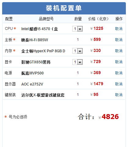 2014年7月:5000元网吧装机配置推荐!